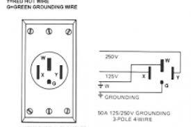 nema l6 20 wiring diagram l6 30 wire size \u2022 indy500 co l5-20 wiring diagram at L6 20p Wiring Diagram