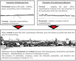 PDF, Information Field of the Modern city <b>silhouette</b>
