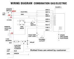 rv electrical wiring diagram wiring diagram electrical wiring diagrams from whole solar