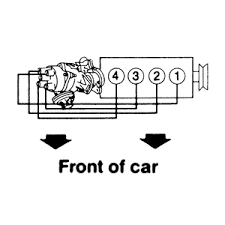 solved what is the firing order for 1994 honda civic lx fixya 1 8l