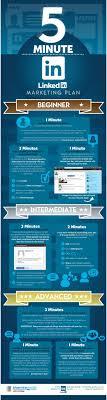17 best ideas about linkedin network linkedin com 8 ways to market yourself on linkedin