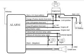 alarm wiring diagram simple wiring diagram alarm wiring diagram for a scooter schematics wiring diagram alarm wiring tools alarm wiring diagram