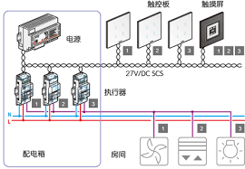 legrand arteor home automation system legrand罗格朗 Legrand Wiring Diagram legrand arteor home automation system wiring devices legrand wiring diagram
