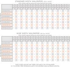 Wallpaper Chart Calculator Wallpaper Chart Work Docs Wallpaper Calculator