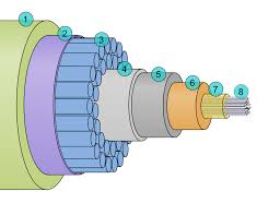submarine communications cable