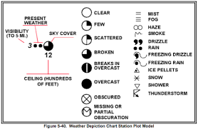 Faa Chart Symbols Weather Depiction Chart Weather Freezing Rain Airplane Pilot