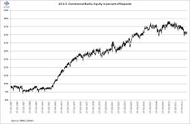 Ecpofi Economics Politics Finance Charts Equity In