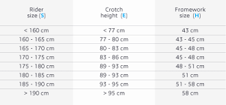 54cm Road Bike Size Chart Advice How To Choose The Size Of Your Bike Peugeot Cycles