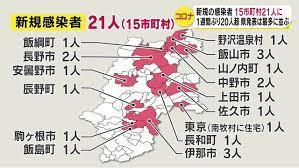 長野 県 の コロナ 感染 者