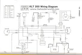kawasaki bayou 220 wiring ~ wiring diagram portal ~ \u2022 kawasaki wiring diagram barako 175 wiring diagram for kawasaki bayou 220 natebird me rh natebird me kawasaki bayou 220 wiring diagram