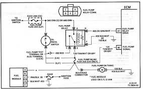 1988 silverado wiring diagram explore wiring diagram on the net • wiring diagram 1988 chevy s10 2 5 pickup readingrat net 1988 chevrolet corvette wiring diagram 1988 silverado wiring diagram