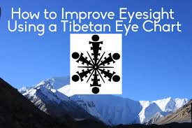 Improve Your Vision With A Tibetan Eye Chart Heres A