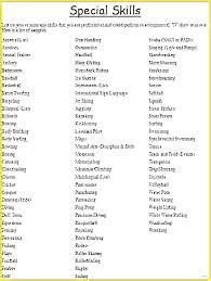 List Of Skills To Put On A Resume Wonderful 4210 Skills To Put In Your Resume Writing Your Resume Hood College