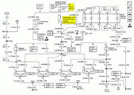 wiring diagram for 1999 suburban wiring diagrams and schematics 1999 chevrolet suburban wiring diagram diagrams