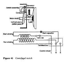refrigerator centrifugal switch refrigerator troubleshooting diagram ac motor centrifugal switch centrifugal switch diagram
