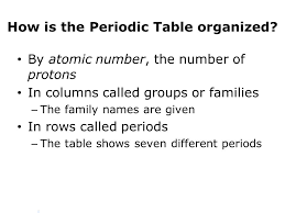 How is the periodic table organized? Explore the elements on the ...