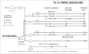 full size of 1995 nissan 240sx interior fuse box diagram engine wiring block and schematic diagrams