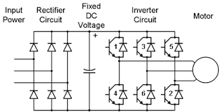 three phase to single phase converter circuit diagram the wiring 3 phase induction motor control circuit diagram