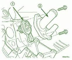 similiar chrysler sebring parts diagram keywords 2004 chrysler sebring dohc fuse box car wiring diagram