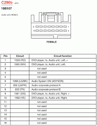 2002 ford f250 stereo wiring diagram wiring diagrams 2002 f250 4x4 wiring diagram schematics and diagrams