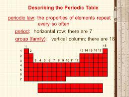Periodicity Periodic Table Trends. Describing the Periodic Table ...