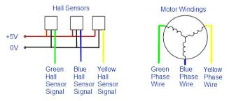 circuit diagram mike the wiring diagram for the hsb motor is pretty straightforward as it consists of five small wires for the hall sensors and three thick phase wires as