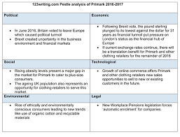 pestle and swot analysis of primark  primark pestle analysis 2016 17