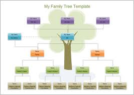 my family tree template family history template word military bralicious co
