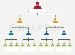 Corporate Organization Hierarchy Stock Vector Colourbox