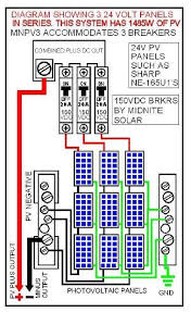 solar panels dc circuit breakers and a midnite solar combiner solar panels dc circuit breakers and a midnite solar combiner box off grid system design solar panels solar and boxes