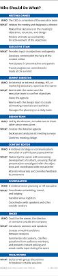 Sales Meeting Topic Leadership Summits That Work