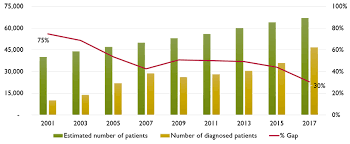 Unturned No Chart Found Beating Tb In Afghanistan Leave No Health System Stone