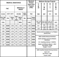 Florida Medicaid Income Limits Chart 2018 Florida Medicaid Income Limits Chart 2018 2018 Medi