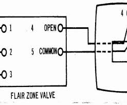 24 volt thermostat wiring diagram simple emerson thermostat wiring 24 volt thermostat wiring diagram brilliant room thermostat wiring diagrams hvac systems rh inspectapedia
