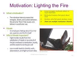 Motivate Leadership Motivation Leadership And Teamwork Ppt Download