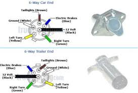 wiring diagram for rv trailer plug the wiring diagram rv trailer wiring ewiring wiring diagram