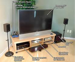 wiring home for surround sound solidfonts new home surround sound wiring questions avs forum