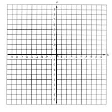 Online Coordinate Grid Maker Math Graph Paper Stickers Numbered Axis