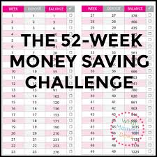 The 52 Week Money Saving Challenge You Must Do What
