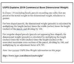 Usps Shipping Chart By Weight The Online Sellers Guide To Usps Shipping Rates For 2019