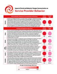 Malaria Factsheet Template - Service Providers - Health ...