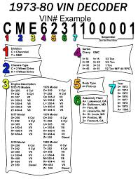Vin Chart Conversion 1973 1980 Gmc Chevy Truck Vin Decoder Chevy Truck Parts