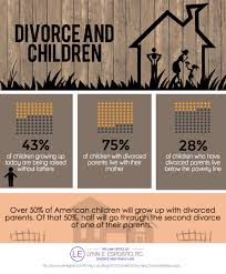 divorce and children ly divorce and children infographic