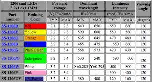 Eastbay Size Chart Eastbay Rc September 2012