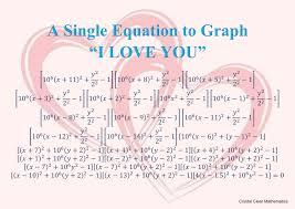 chemical equation for love tessshlo