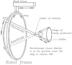 Реферат Применение робототехники в хирургии Преимущества и  Применение робототехники в хирургии Преимущества и недостатки системы Да Винчи