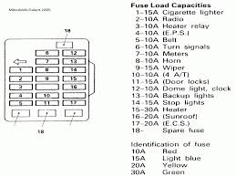2008 jeep commander fuse box diagram wiring diagrams 2008 jeep commander interior fuse box diagram at 2008 Jeep Commander Fuse Box