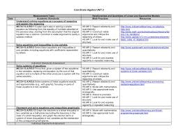 coordinate algebra unit 2 rockdale county public schools pages 1 3 text version fliphtml5