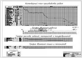 еализация инвестиционного проекта строительства культурно  7 Календарный план