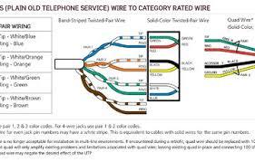 telephone wire diagram meetcolab telephone wire diagram home phone wiring diagram wiring diagram on telephone wiring basics diagram